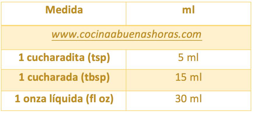 TABLA DE EQUIVALENCIAS LIQUIDAS PEQUEÑAS